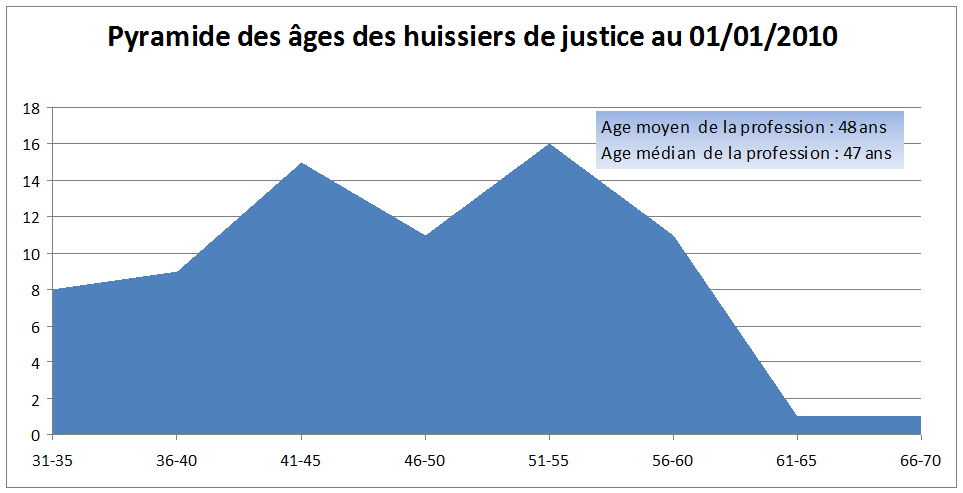 Huissiers Herault  Chambre Dpartementale Des Huissiers De Justice